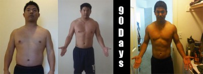 The P90X Workout Routine Works One Way Only, Do It!